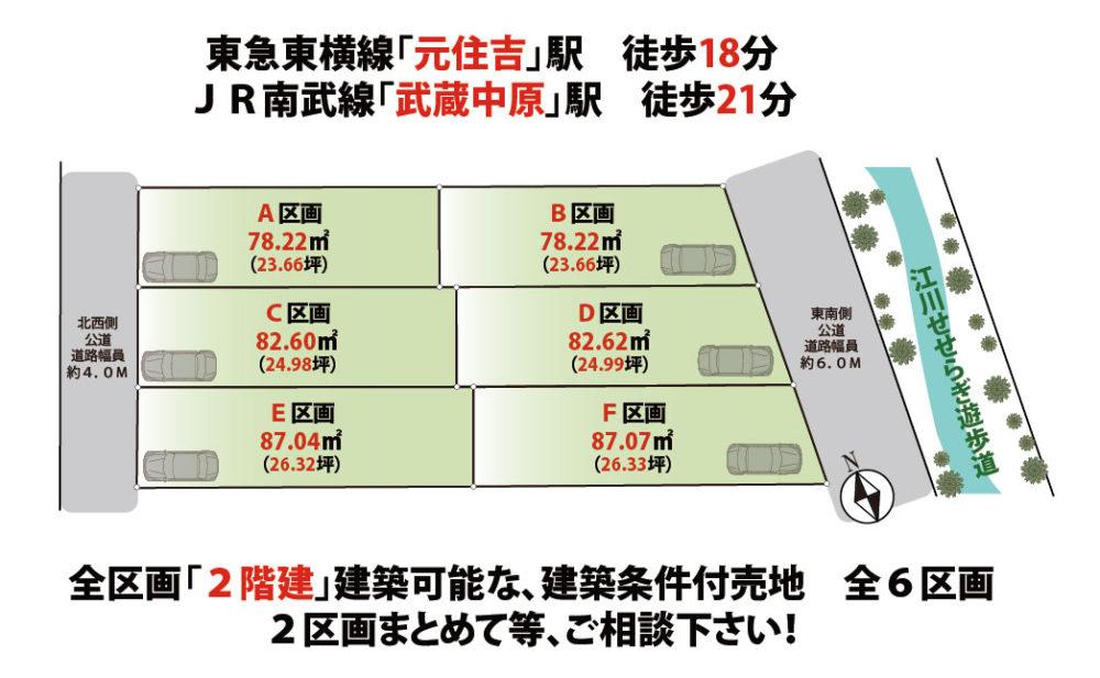 川崎市高津区明津 建築条件付売地 全6区画